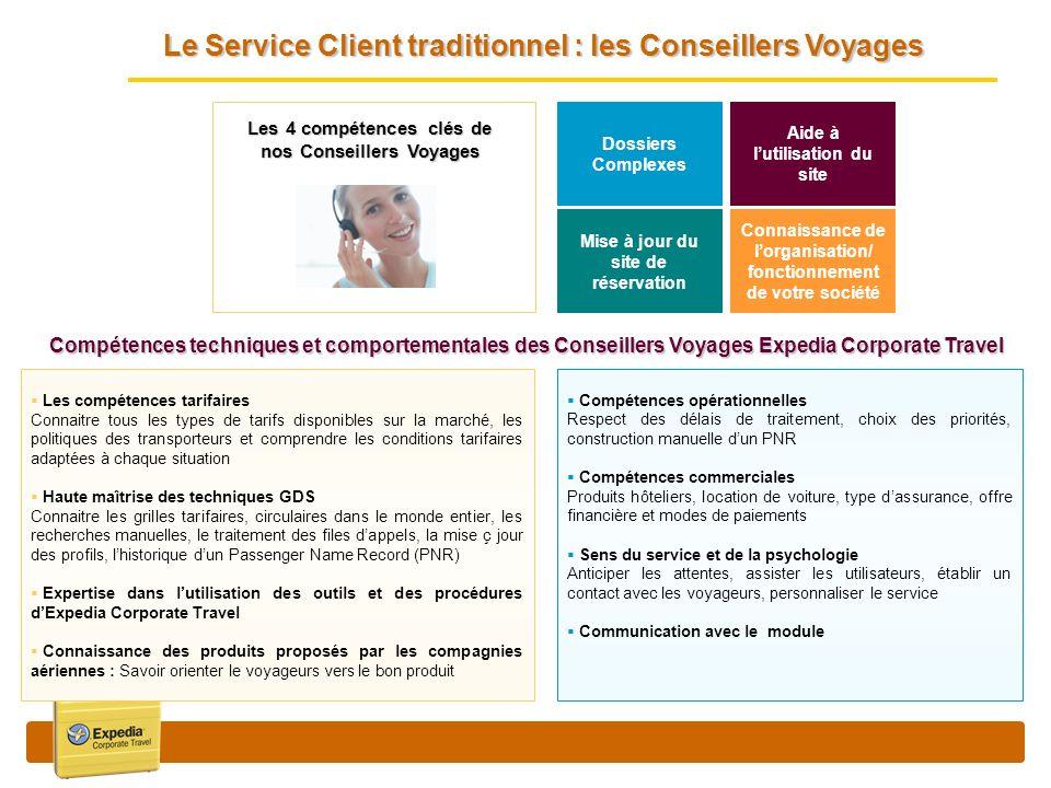 Le Service Client traditionnel : les Conseillers Voyages