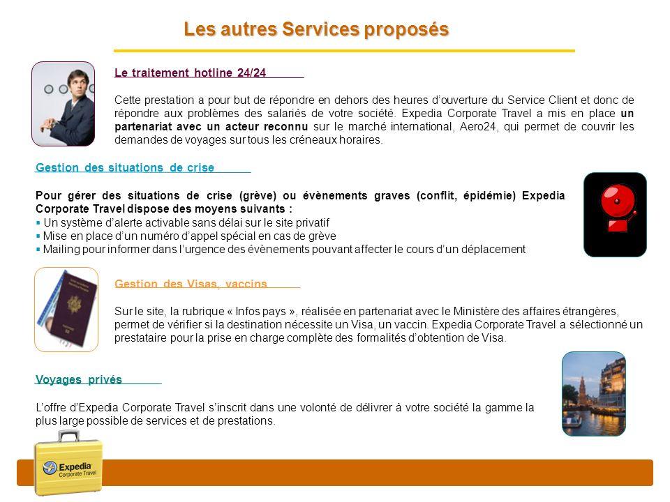 Les autres Services proposés