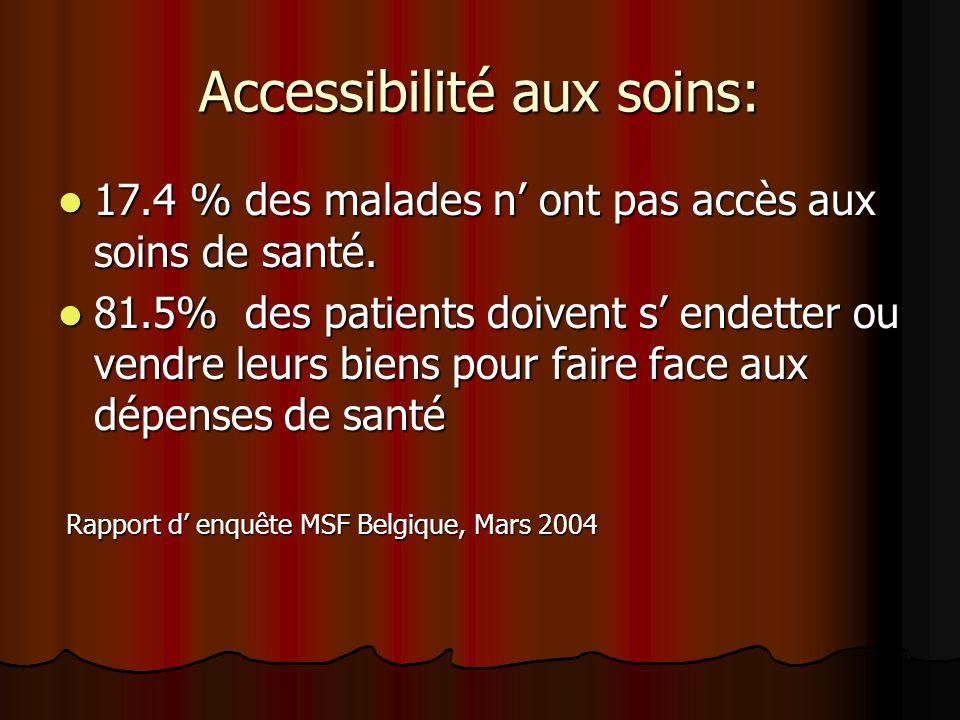 Accessibilité aux soins: