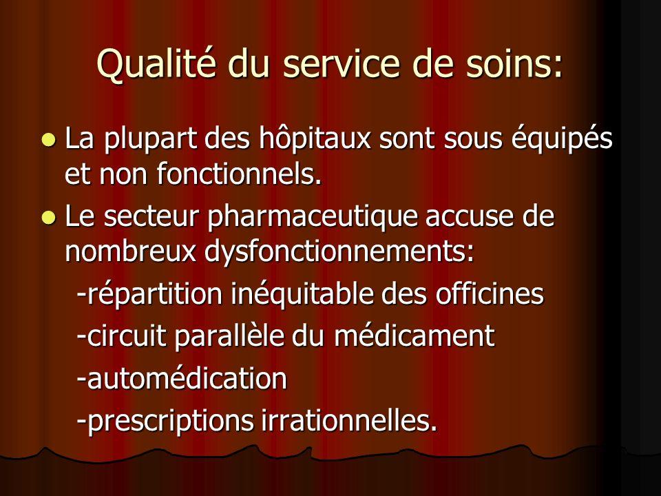 Qualité du service de soins: