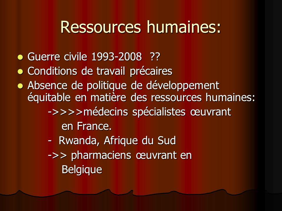 Ressources humaines: Guerre civile 1993-2008