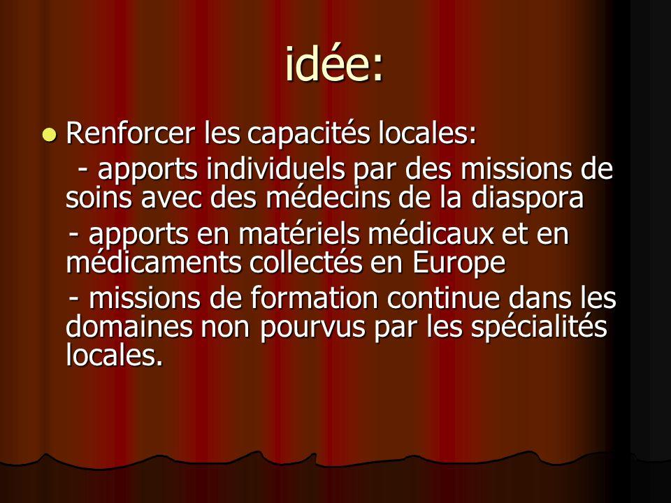idée: Renforcer les capacités locales: