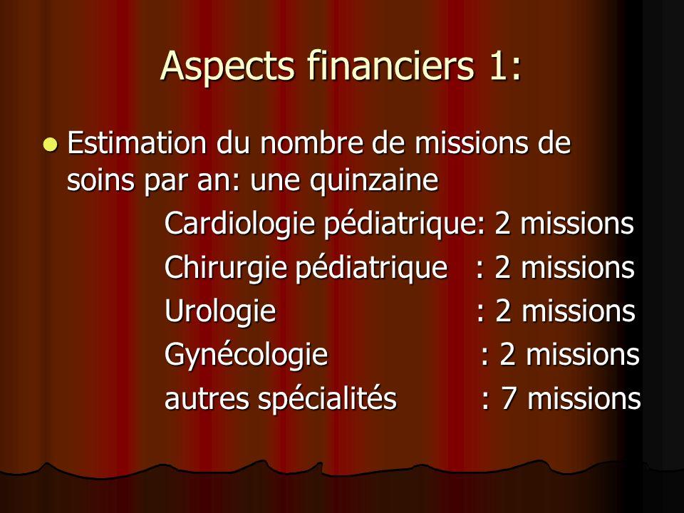 Aspects financiers 1: Estimation du nombre de missions de soins par an: une quinzaine. Cardiologie pédiatrique: 2 missions.