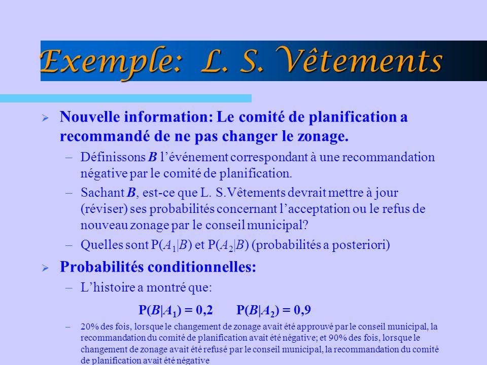 Exemple: L. S. Vêtements Nouvelle information: Le comité de planification a recommandé de ne pas changer le zonage.