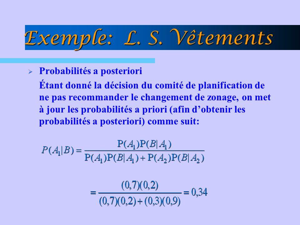 Exemple: L. S. Vêtements Probabilités a posteriori