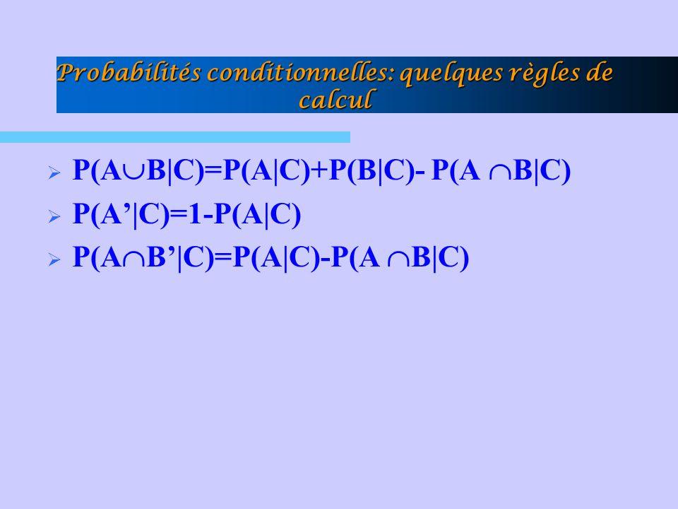 Probabilités conditionnelles: quelques règles de calcul