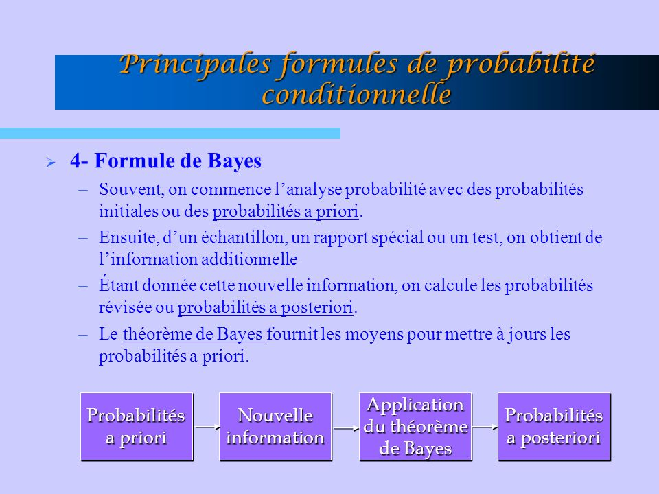 Principales formules de probabilité conditionnelle