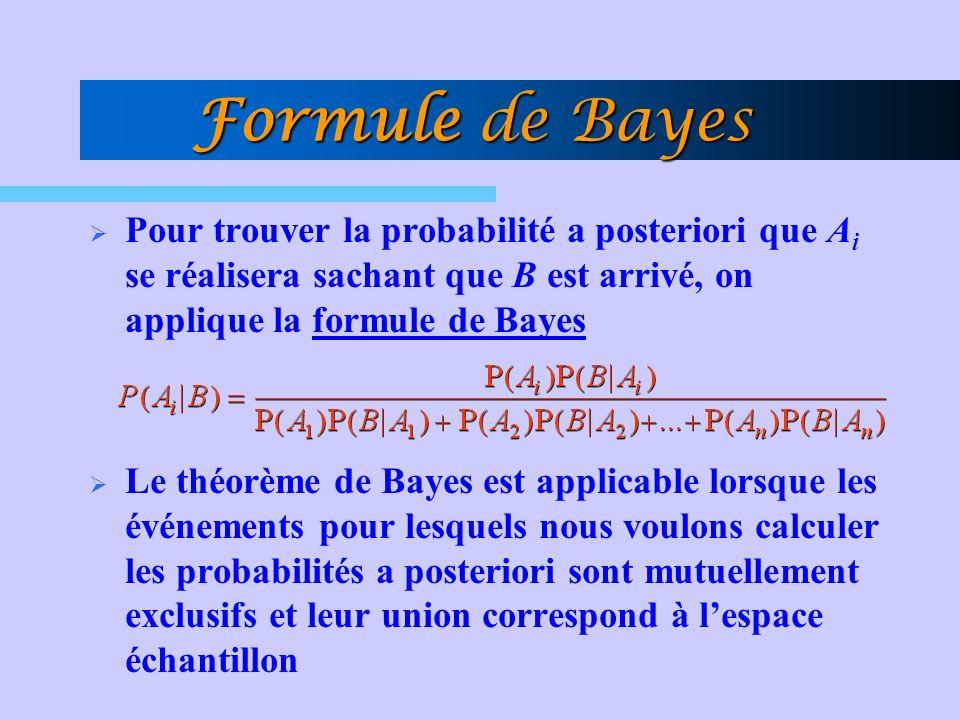 Formule de BayesPour trouver la probabilité a posteriori que Ai se réalisera sachant que B est arrivé, on applique la formule de Bayes.