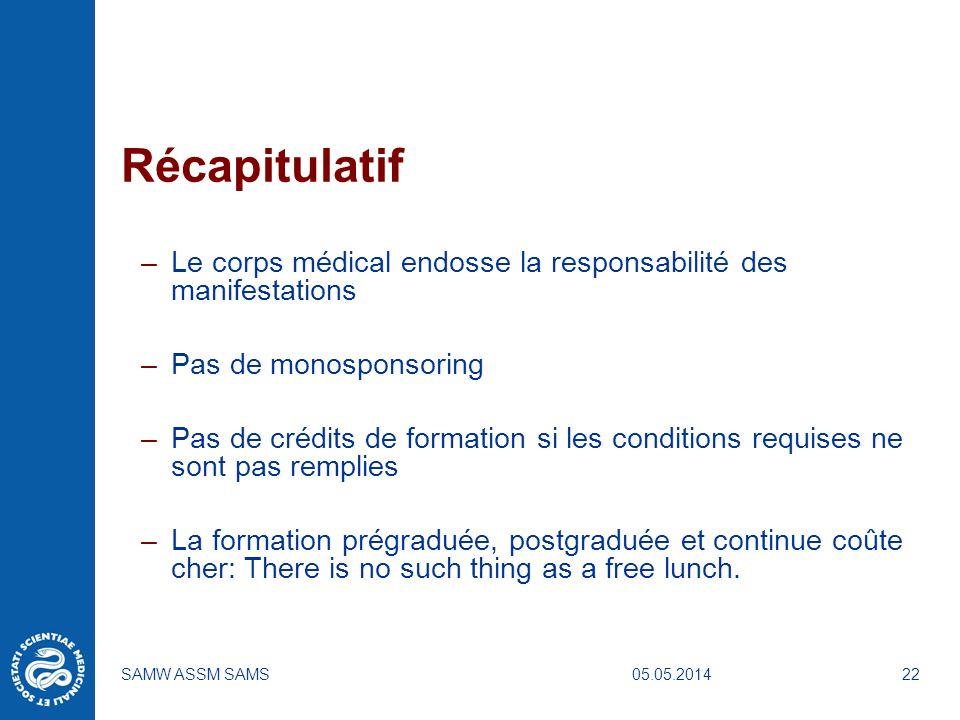 Récapitulatif Le corps médical endosse la responsabilité des manifestations. Pas de monosponsoring.