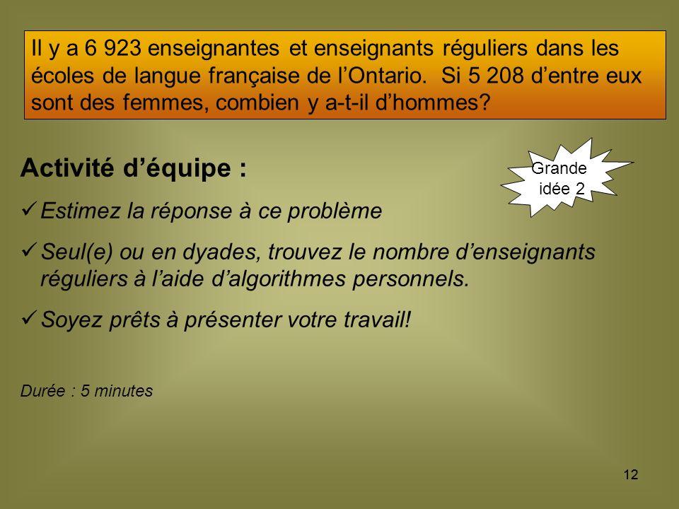 Il y a 6 923 enseignantes et enseignants réguliers dans les écoles de langue française de l'Ontario. Si 5 208 d'entre eux sont des femmes, combien y a-t-il d'hommes