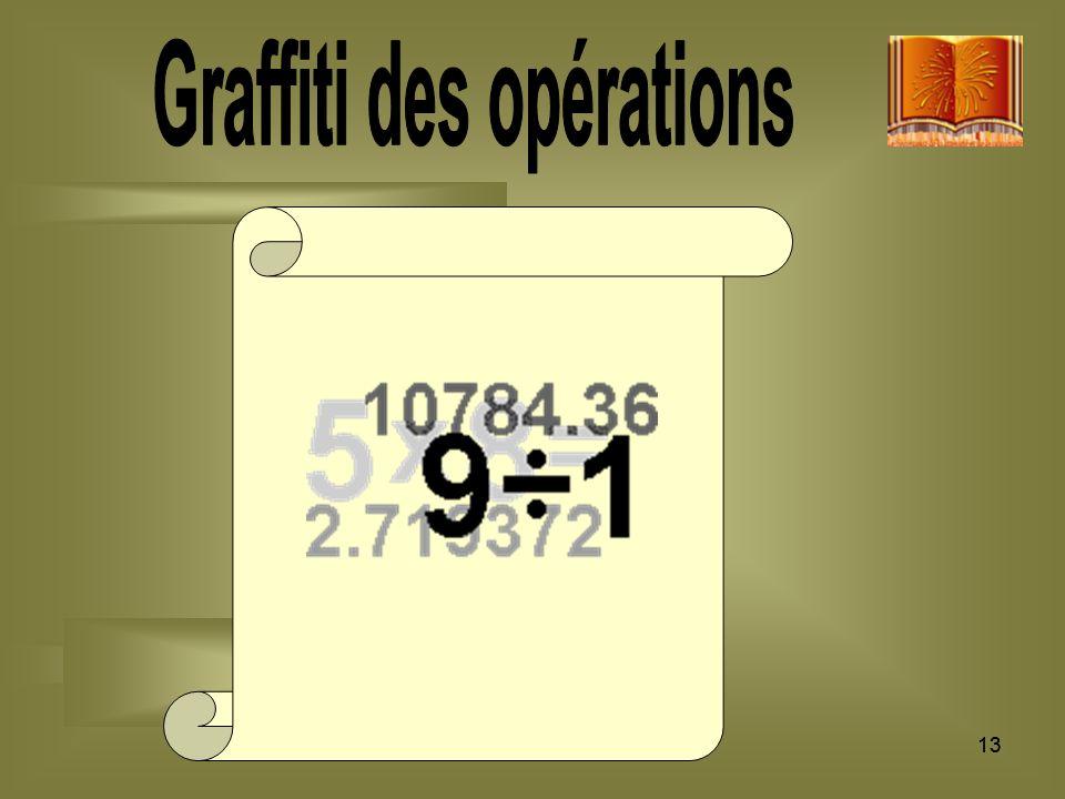 Graffiti des opérations