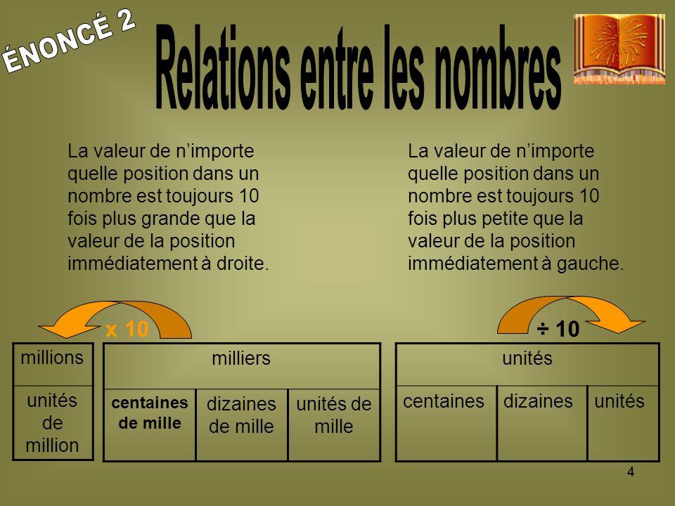 Relations entre les nombres
