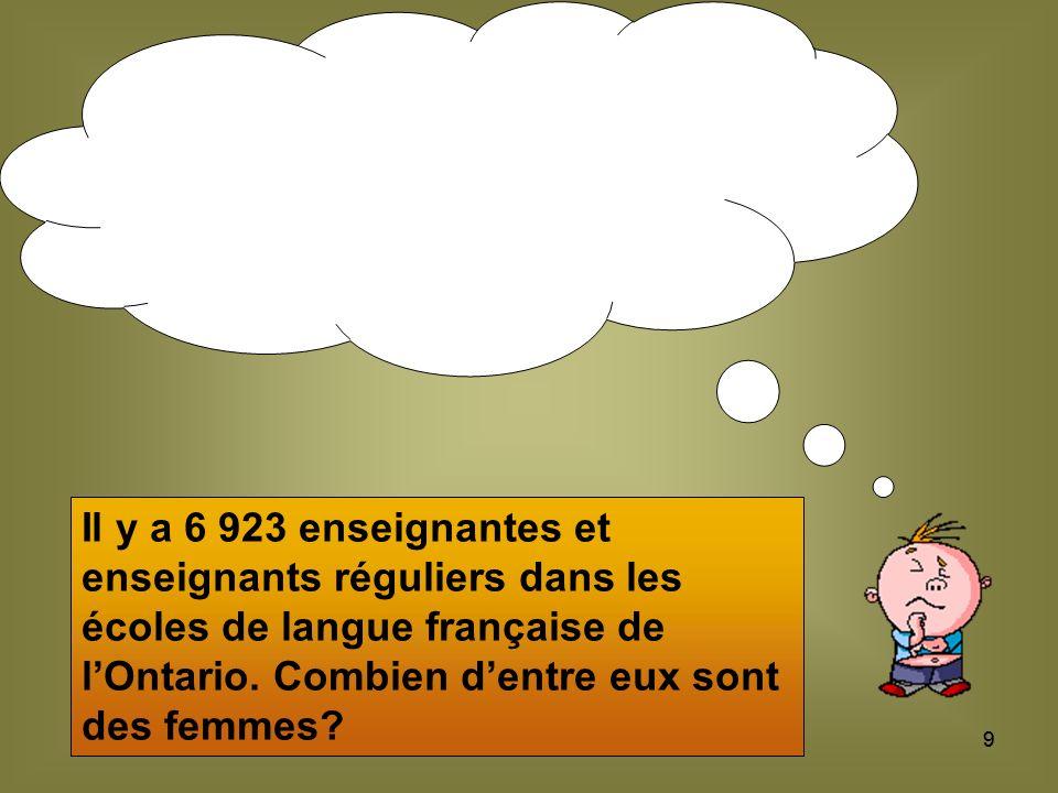 Il y a 6 923 enseignantes et enseignants réguliers dans les écoles de langue française de l'Ontario. Combien d'entre eux sont des femmes