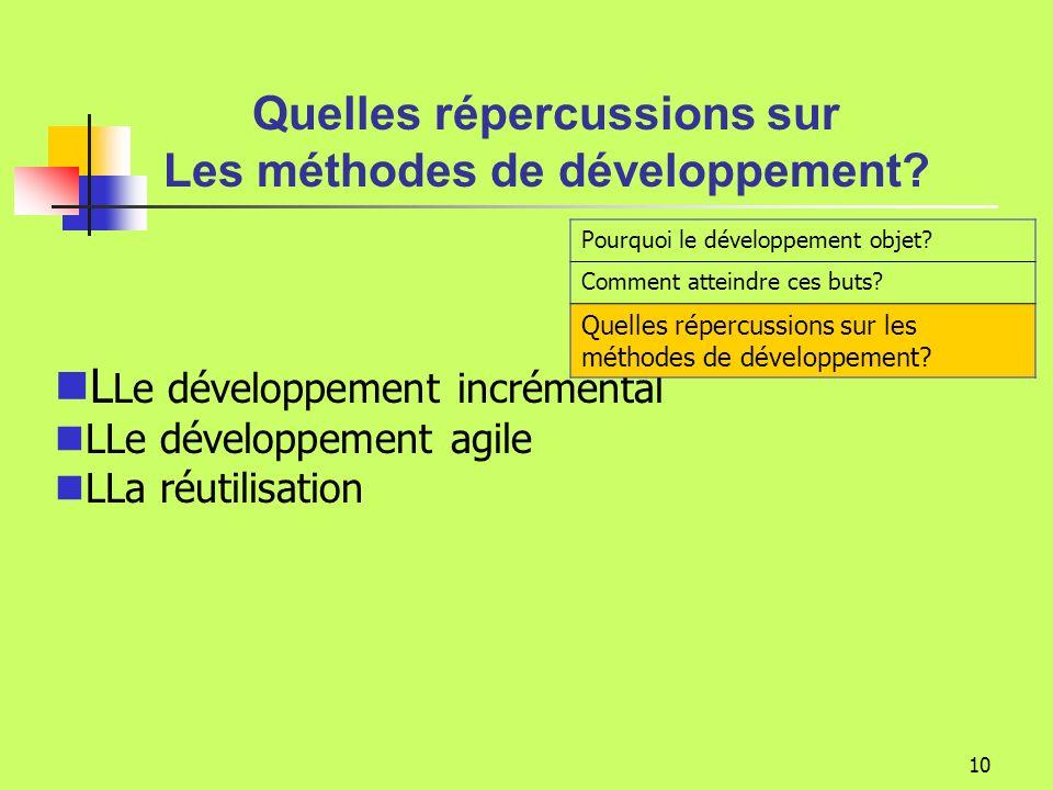 Quelles répercussions sur Les méthodes de développement