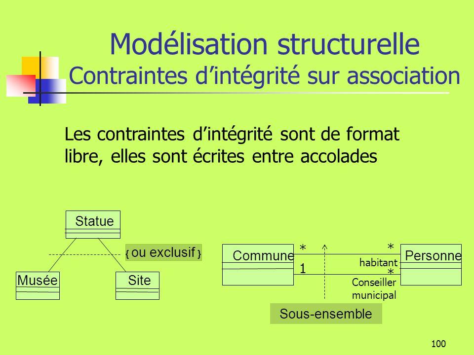Modélisation structurelle Contraintes d'intégrité sur association