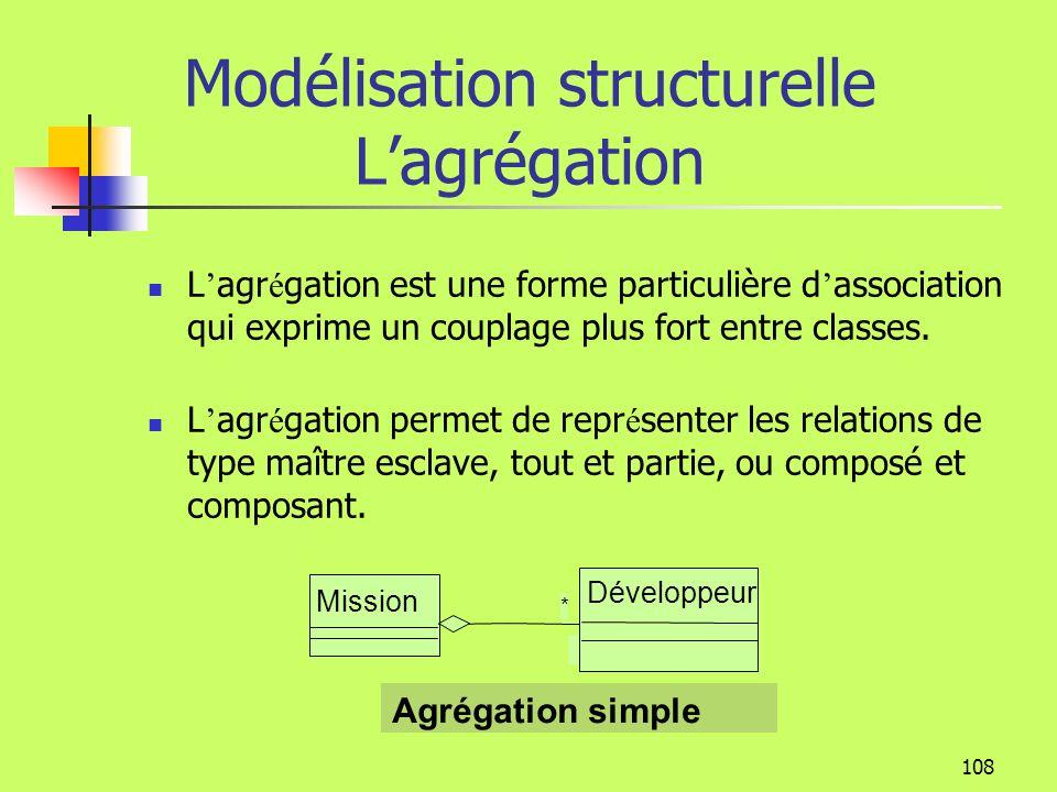 Modélisation structurelle L'agrégation