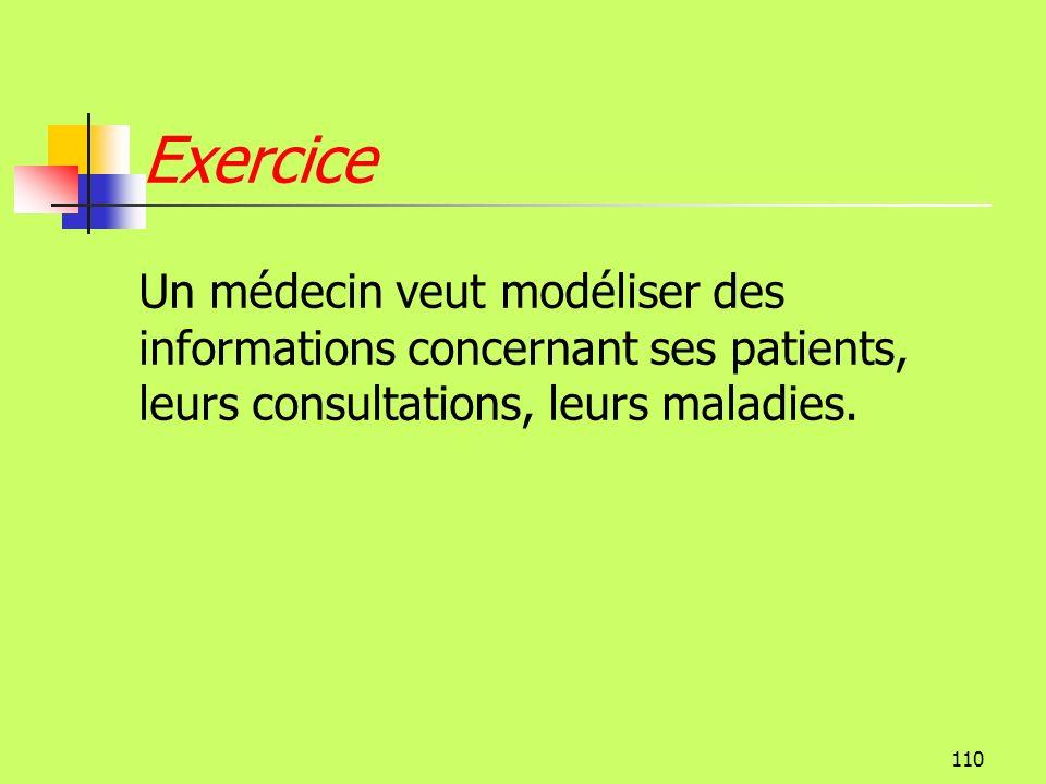 Exercice Un médecin veut modéliser des informations concernant ses patients, leurs consultations, leurs maladies.
