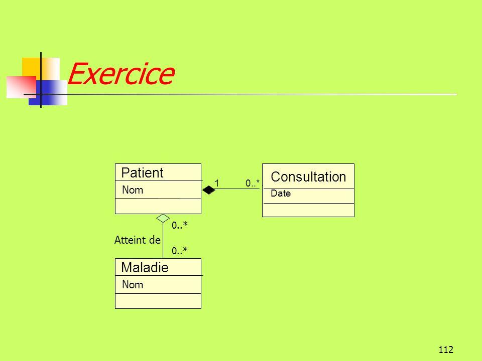 Exercice Patient Consultation Maladie Nom Atteint de Nom 1 0..* Date