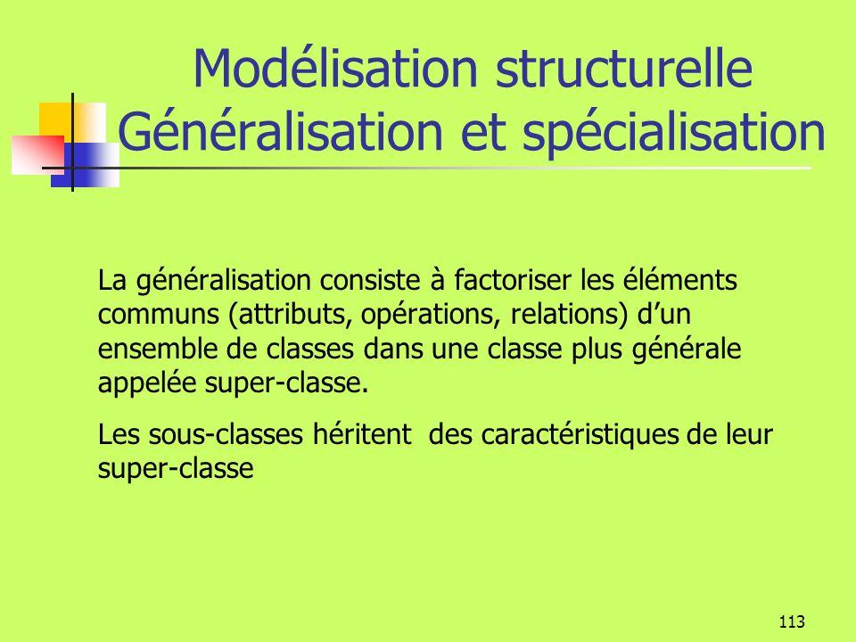 Modélisation structurelle Généralisation et spécialisation