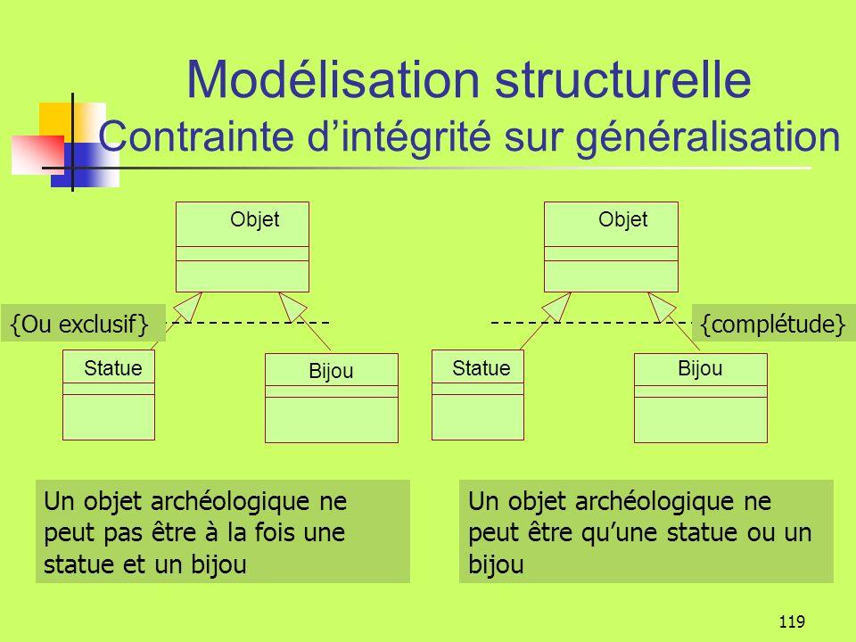 Modélisation structurelle Contrainte d'intégrité sur généralisation