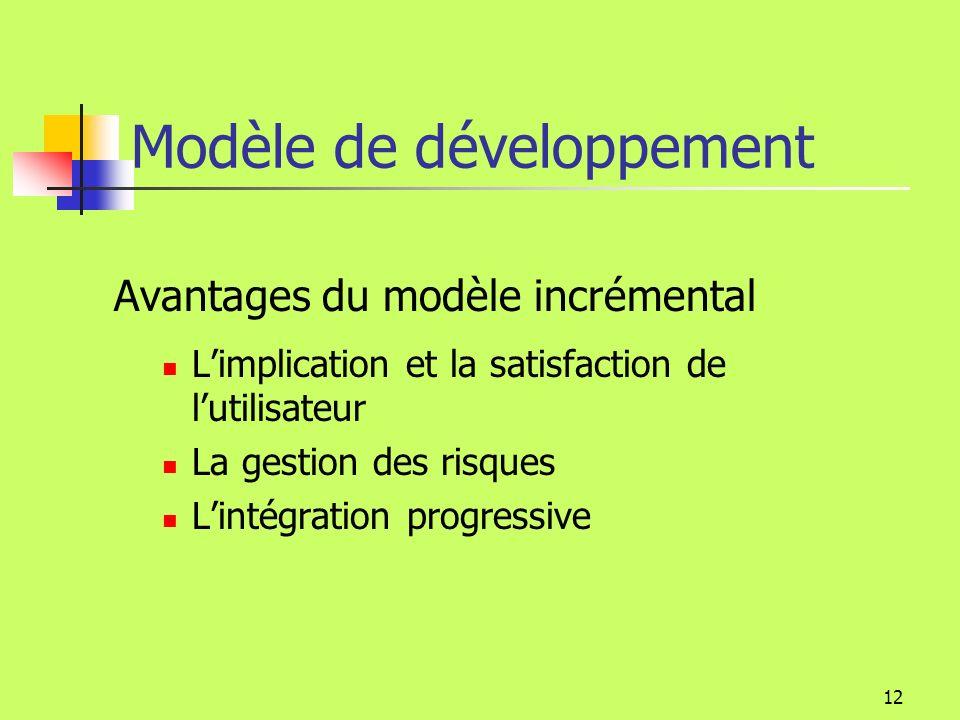 Modèle de développement
