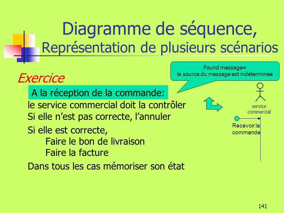 Diagramme de séquence, Représentation de plusieurs scénarios