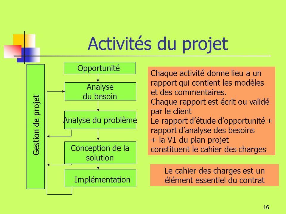 Activités du projet Gestion de projet Opportunité