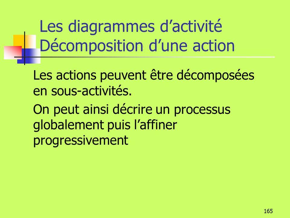 Les diagrammes d'activité Décomposition d'une action