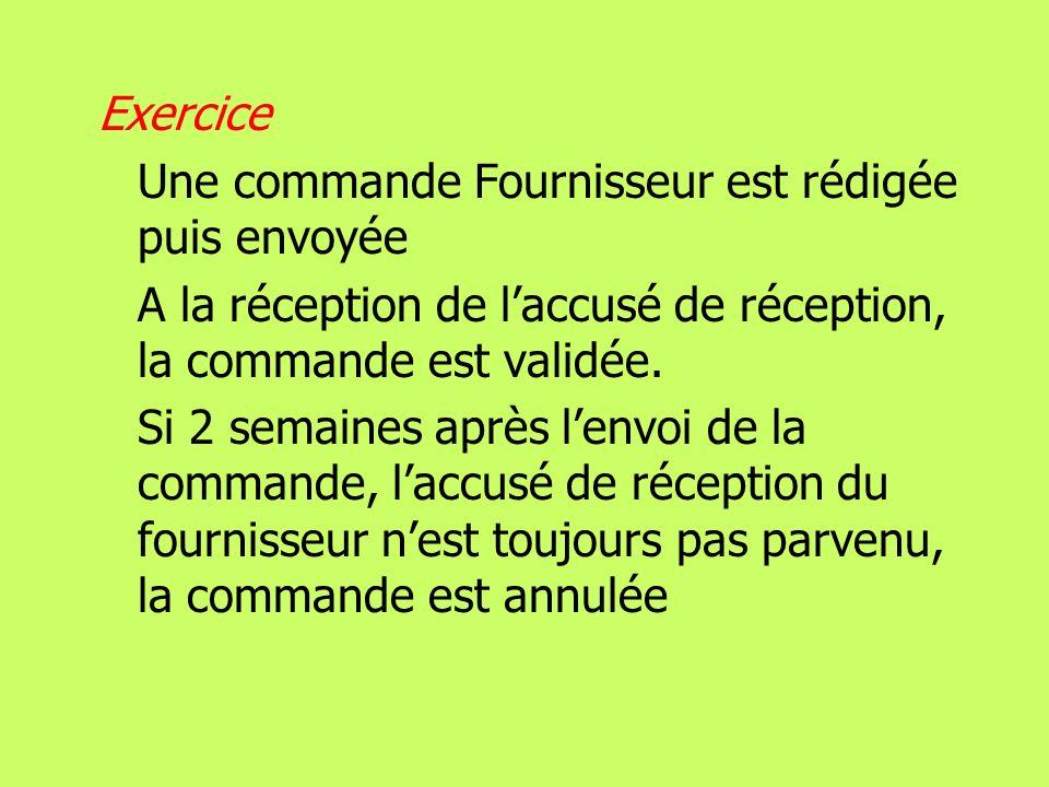 Exercice Une commande Fournisseur est rédigée puis envoyée. A la réception de l'accusé de réception, la commande est validée.