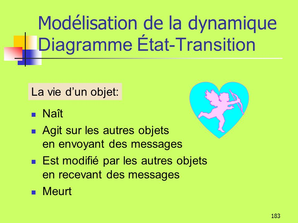 Modélisation de la dynamique Diagramme État-Transition