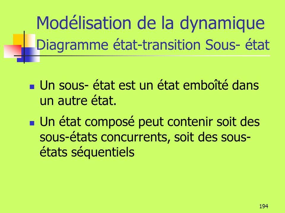 Modélisation de la dynamique Diagramme état-transition Sous- état