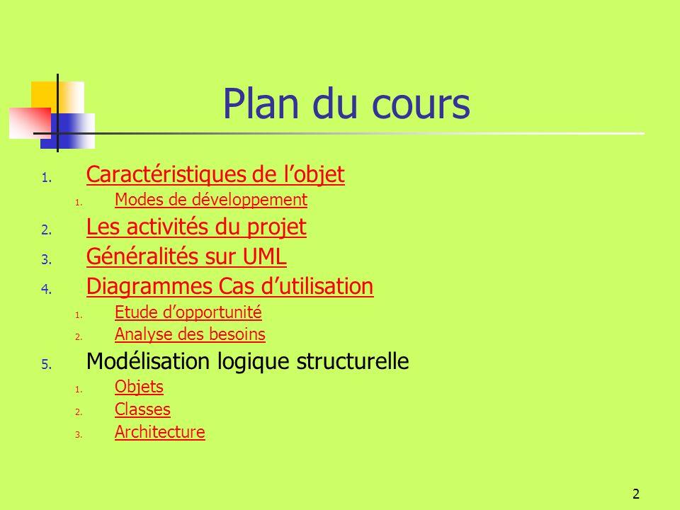 Plan du cours Caractéristiques de l'objet Les activités du projet