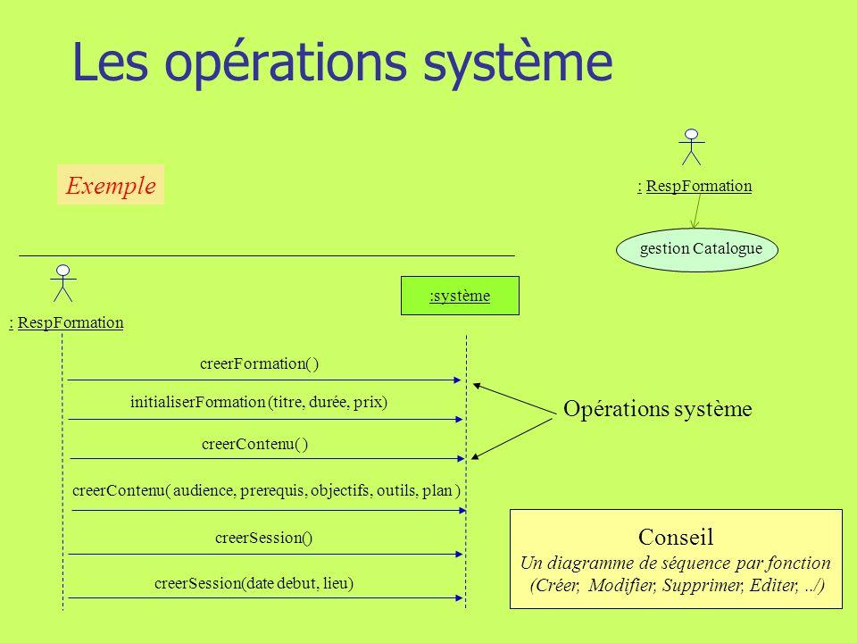 Les opérations système