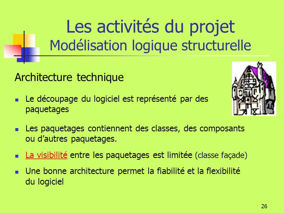 Les activités du projet Modélisation logique structurelle