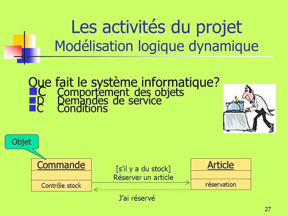 Les activités du projet Modélisation logique dynamique