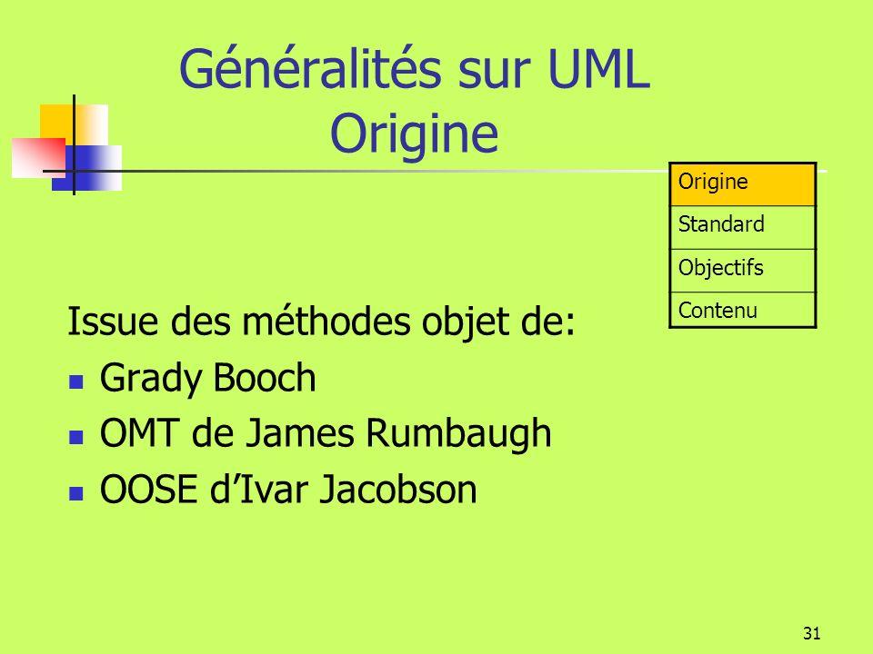 Généralités sur UML Origine