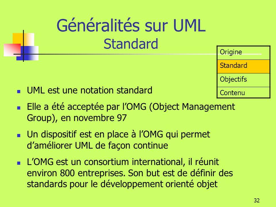 Généralités sur UML Standard