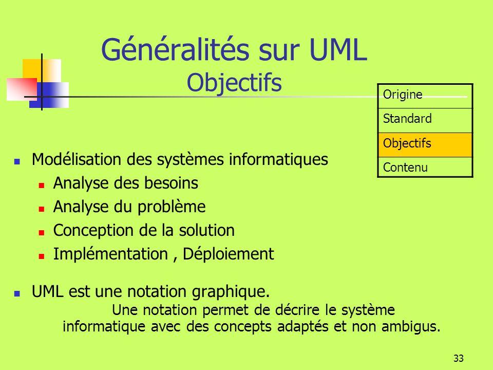 Généralités sur UML Objectifs