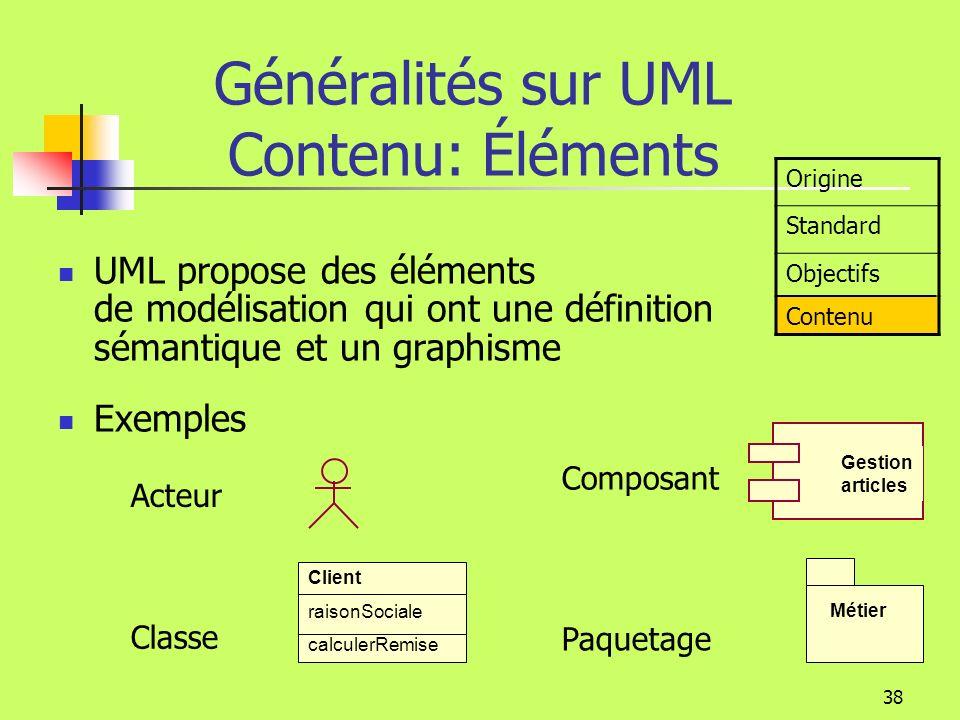 Généralités sur UML Contenu: Éléments