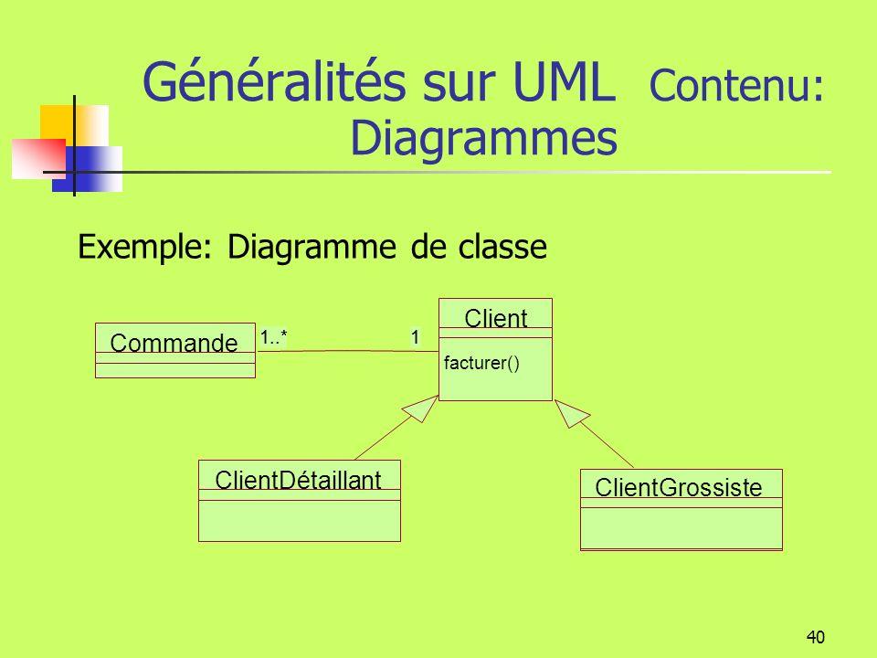 Généralités sur UML Contenu: Diagrammes