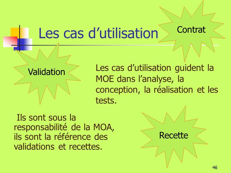 Contrat Les cas d'utilisation. Validation. Les cas d'utilisation guident la MOE dans l'analyse, la conception, la réalisation et les tests.