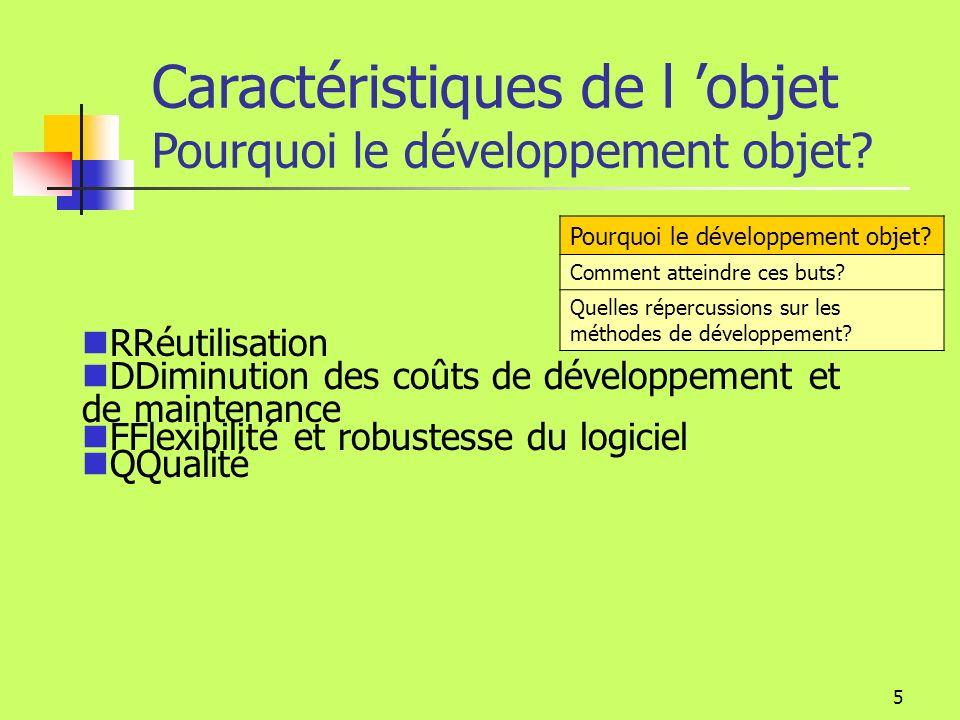 Caractéristiques de l 'objet Pourquoi le développement objet