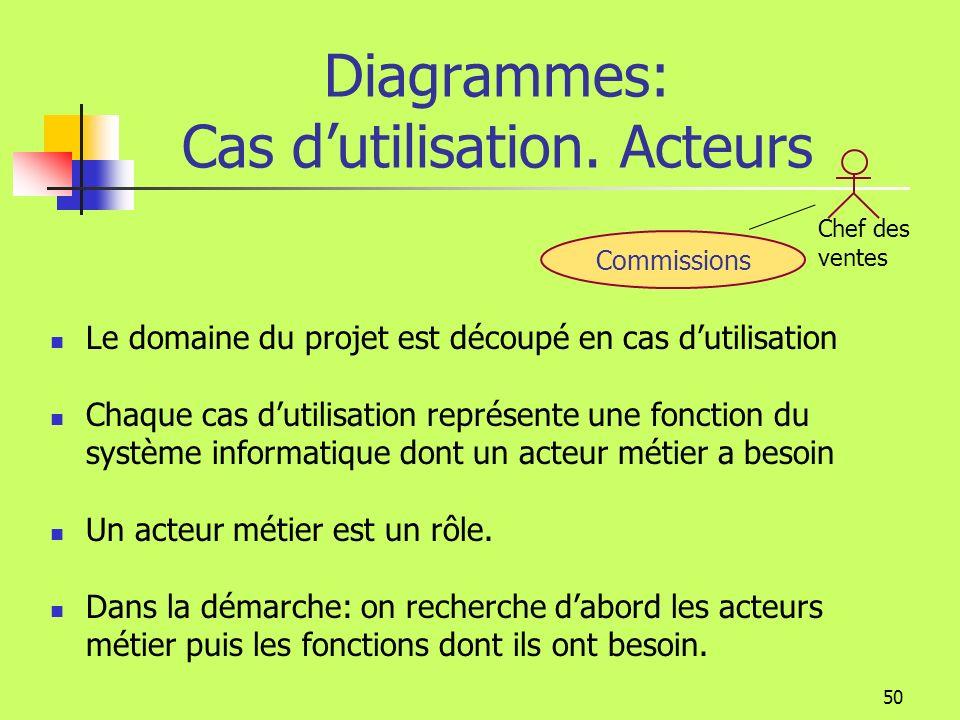 Diagrammes: Cas d'utilisation. Acteurs