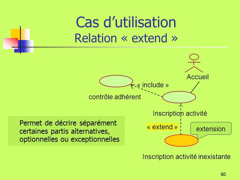 Cas d'utilisation Relation « extend »