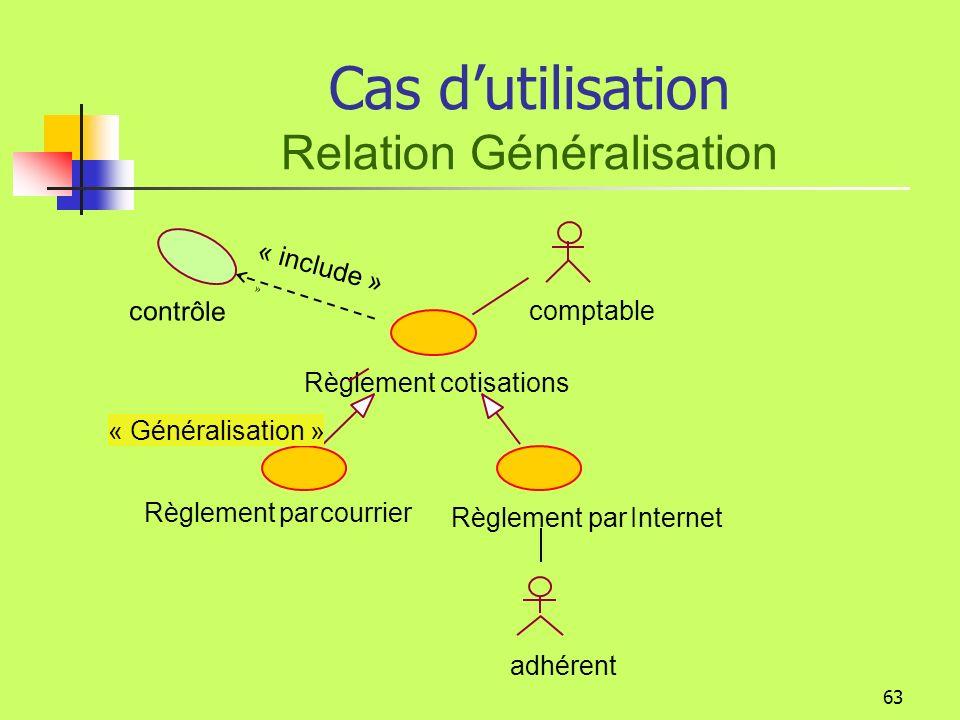 Cas d'utilisation Relation Généralisation