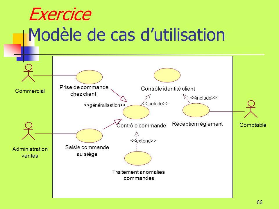 Exercice Modèle de cas d'utilisation