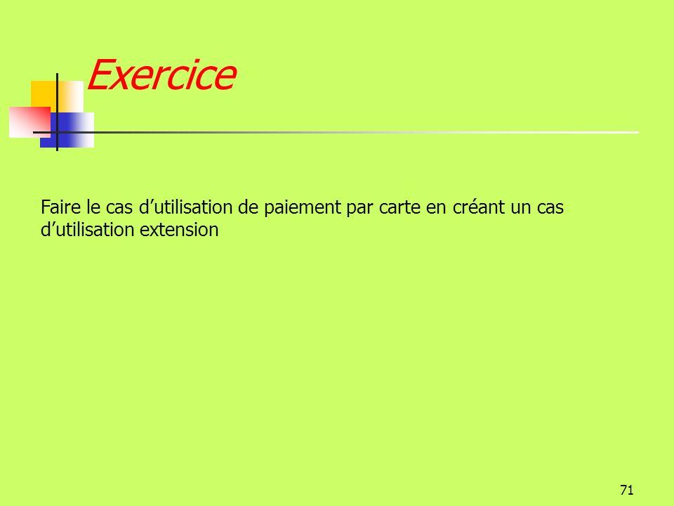 Exercice Faire le cas d'utilisation de paiement par carte en créant un cas d'utilisation extension