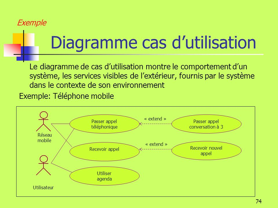 Uml unified modeling language ppt t l charger for Utilisation d un ohmmetre