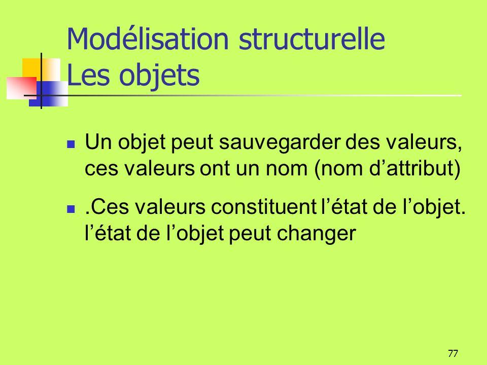 Modélisation structurelle Les objets