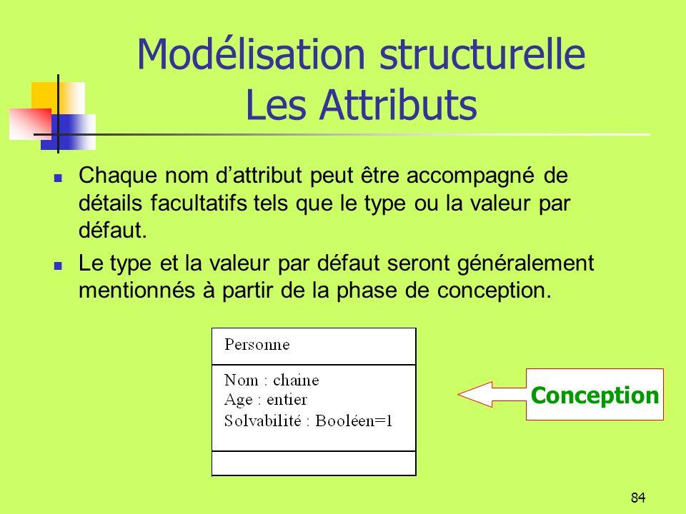 Modélisation structurelle Les Attributs
